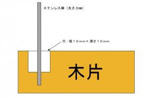 錘の型の断面図